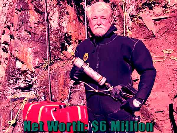 Image of Gold Rush cast Fred Hurt net worth is $6 million