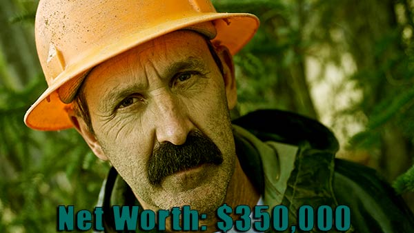 Image of Gold Rush cast Jim Thurber net worth is $350,000